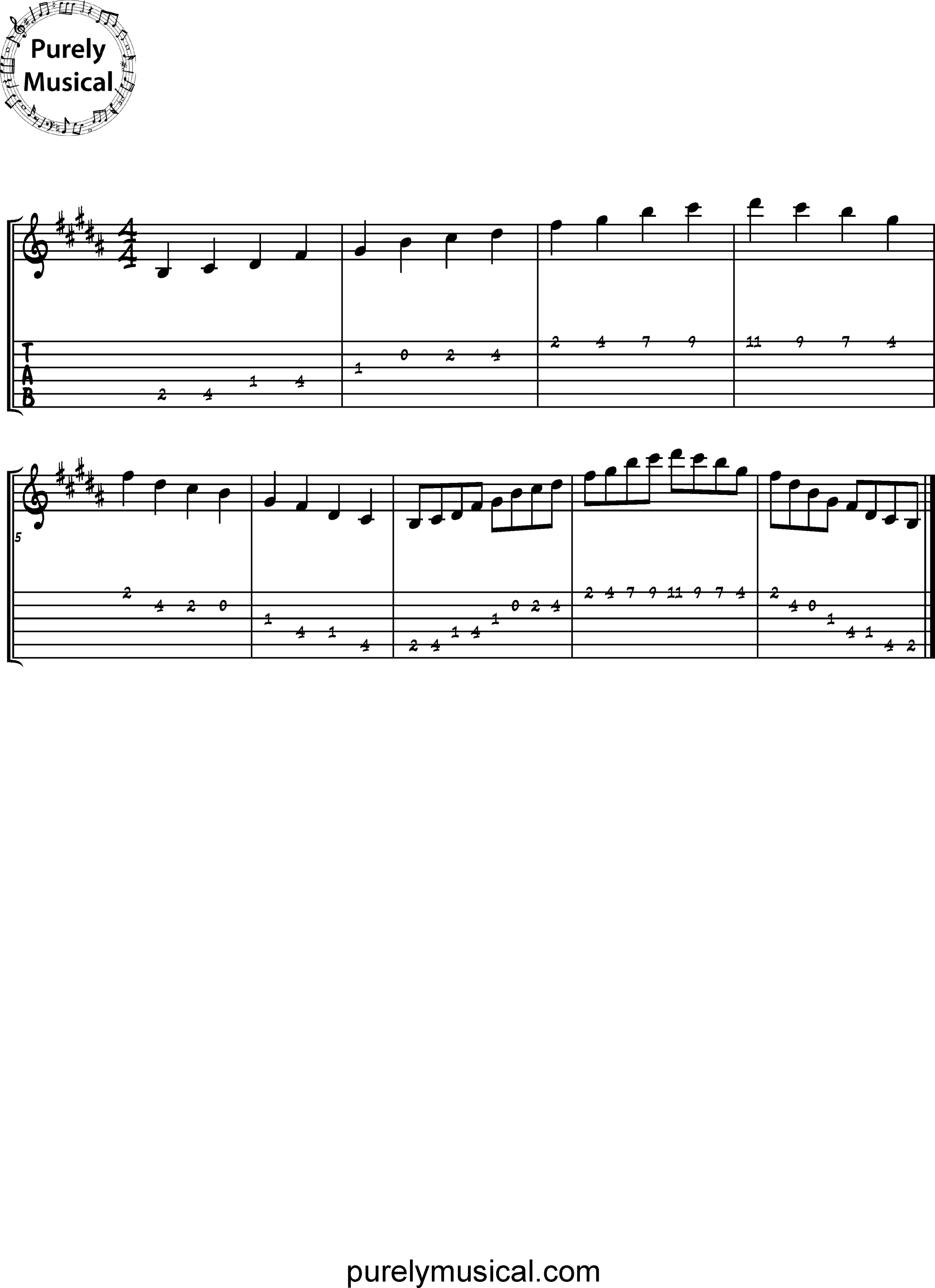 Beginner  Scale B Major Pentatonic