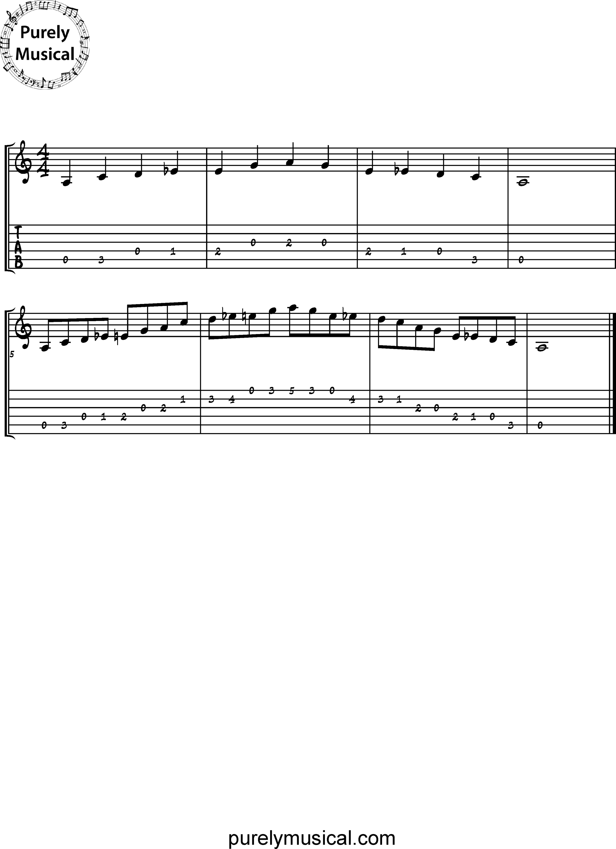 Beginner  Scale A Blues