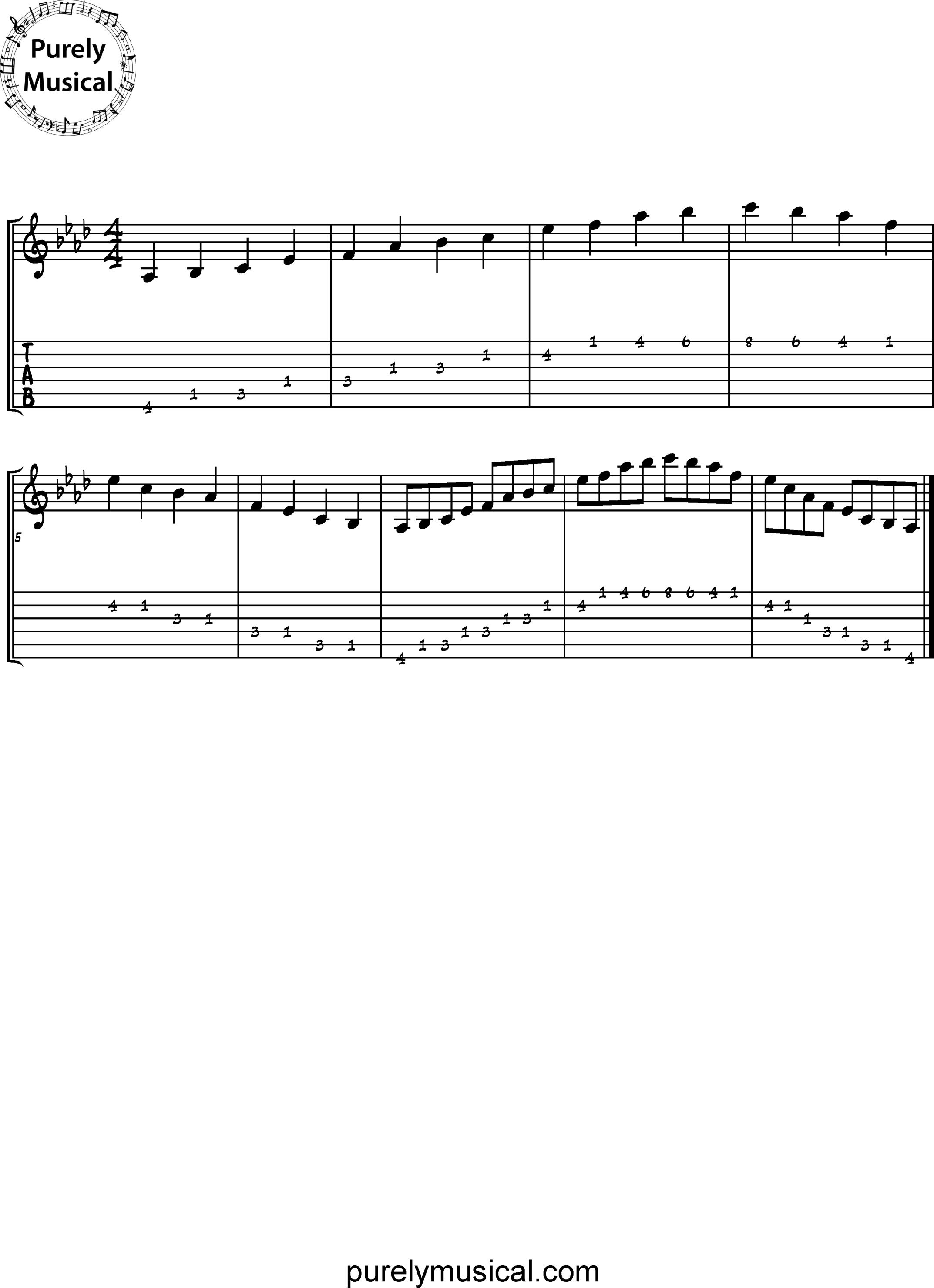 Beginner  Scale Ab Major Pentatonic