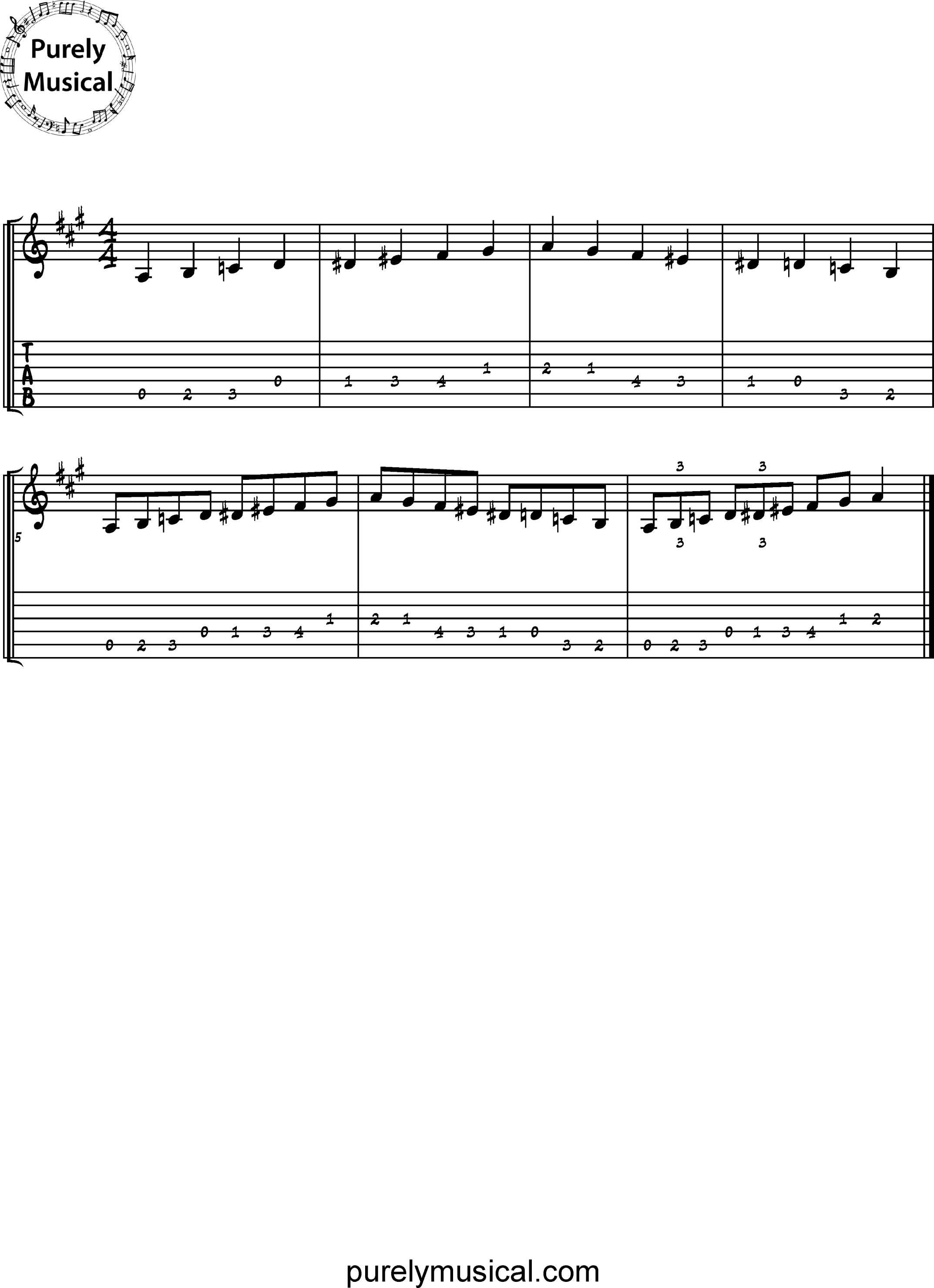 Beginner  Scale A Diminished