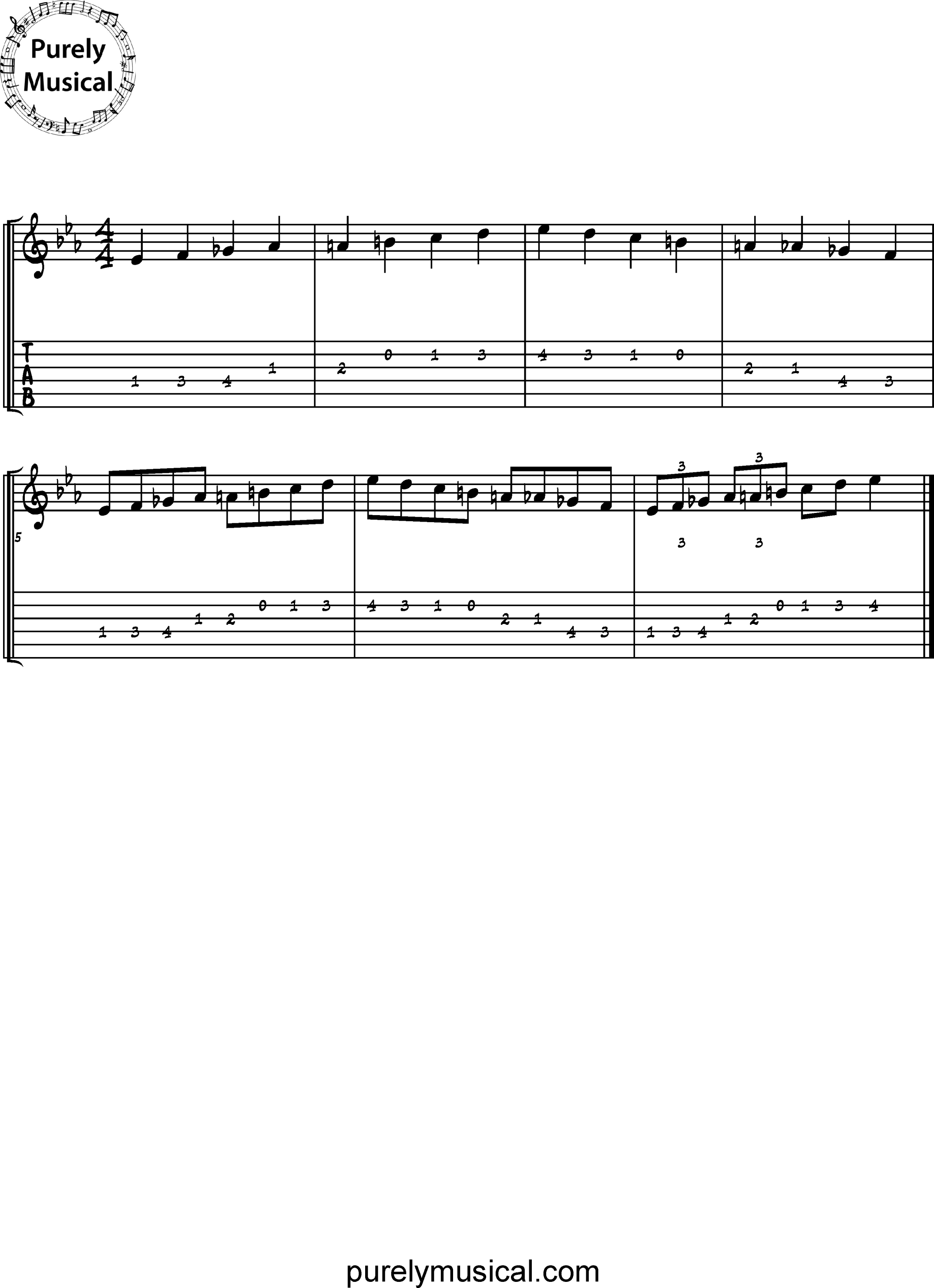 Beginner  Scale Eb Diminished