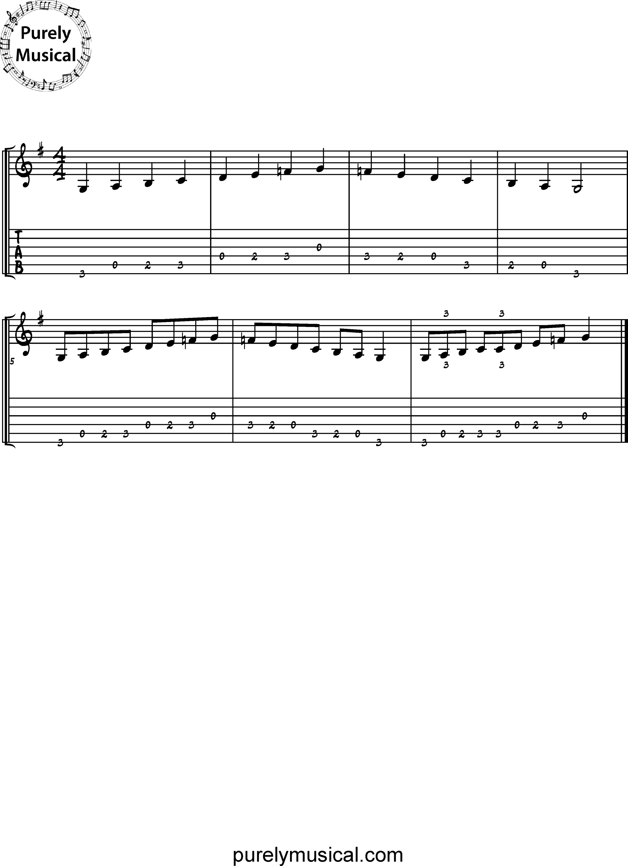Beginner  Scale G Dominant 7Th