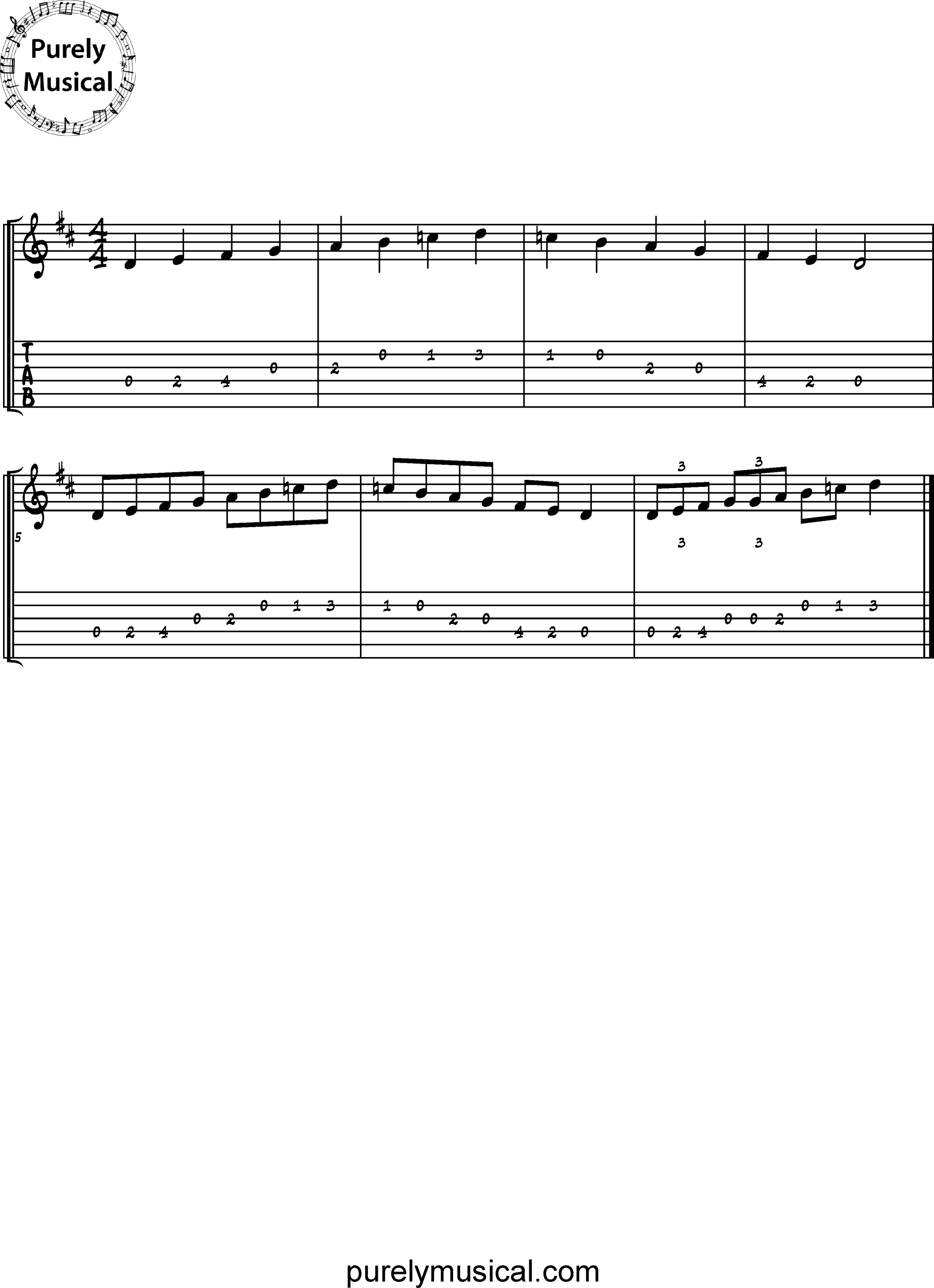 Beginner  Scale D Dominant 7Th