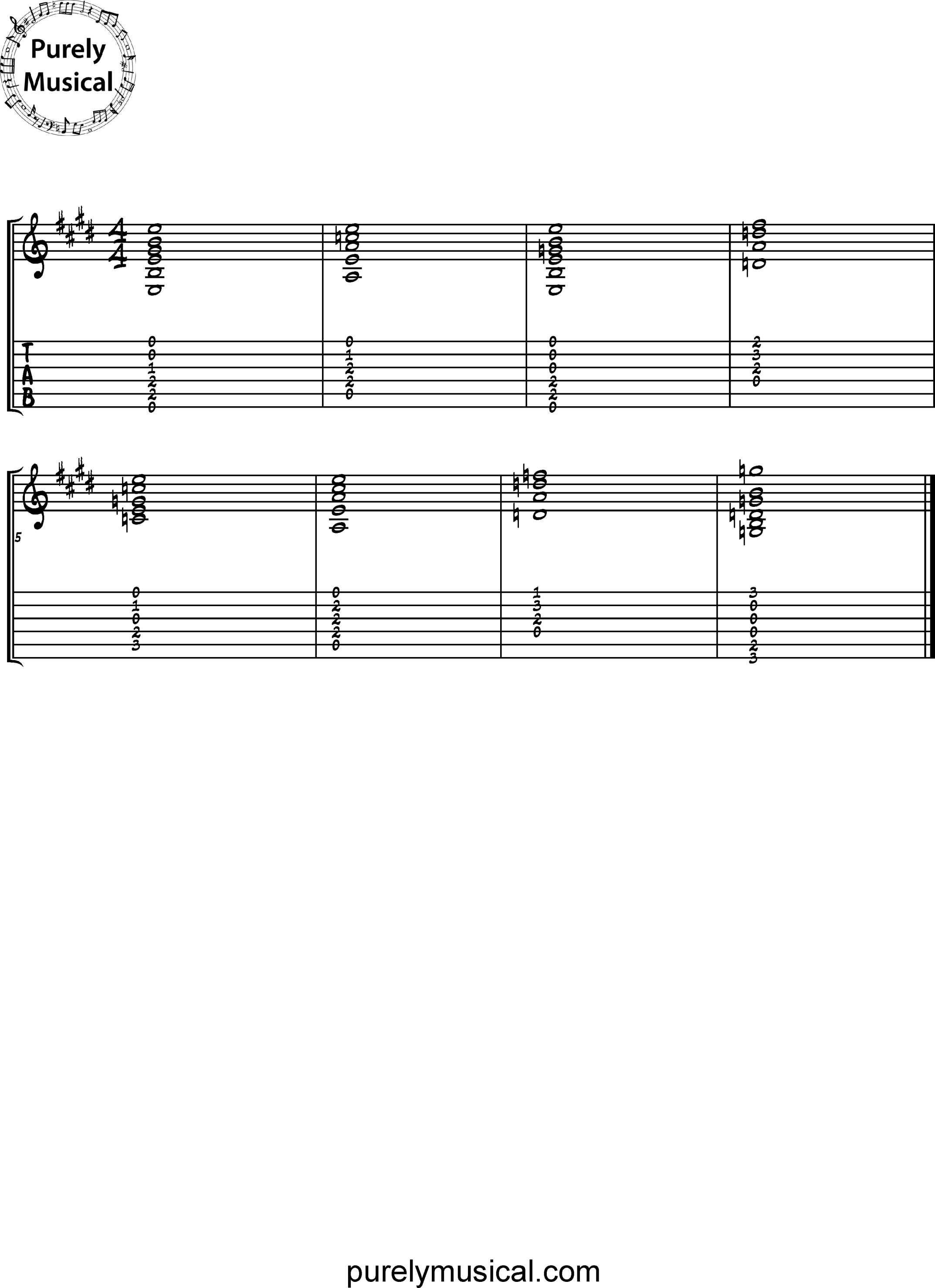 Beginner  Scale Open Position Chords