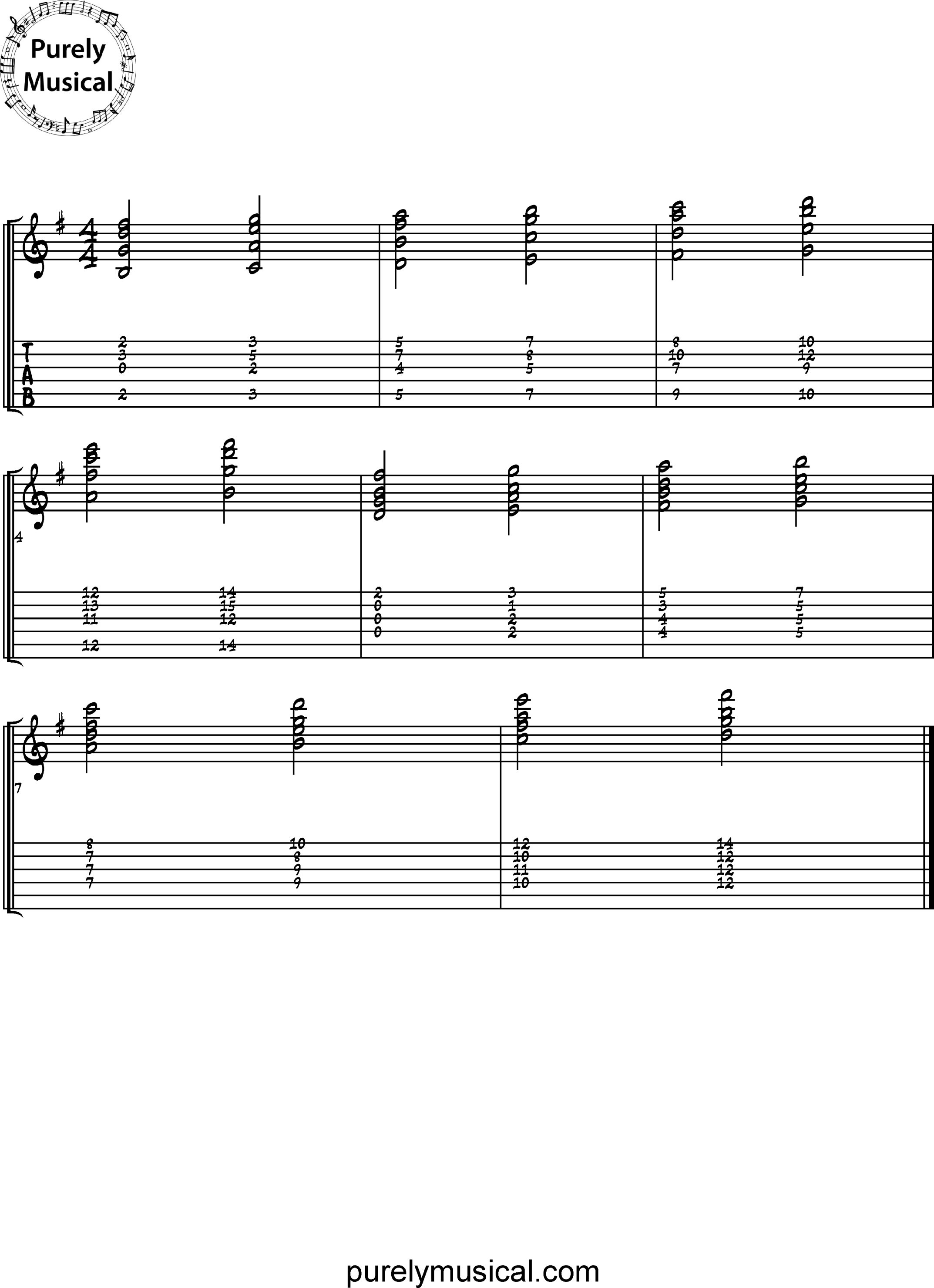 Intermediate  Chords G Chord Scale Drop 2 & Drop 4