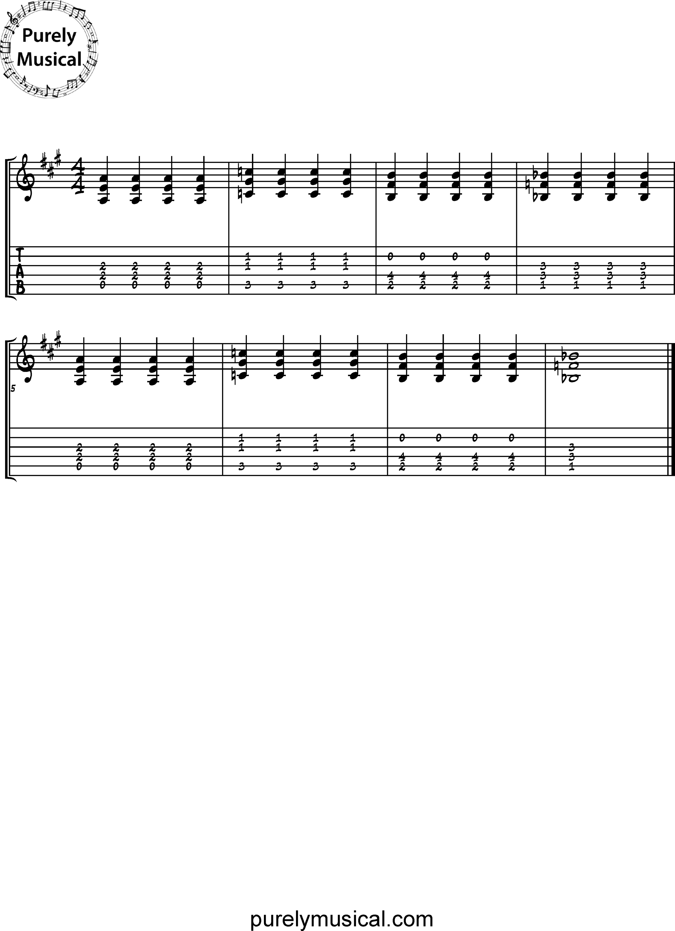 Beginner  Chord Sequence A Major Power Chord