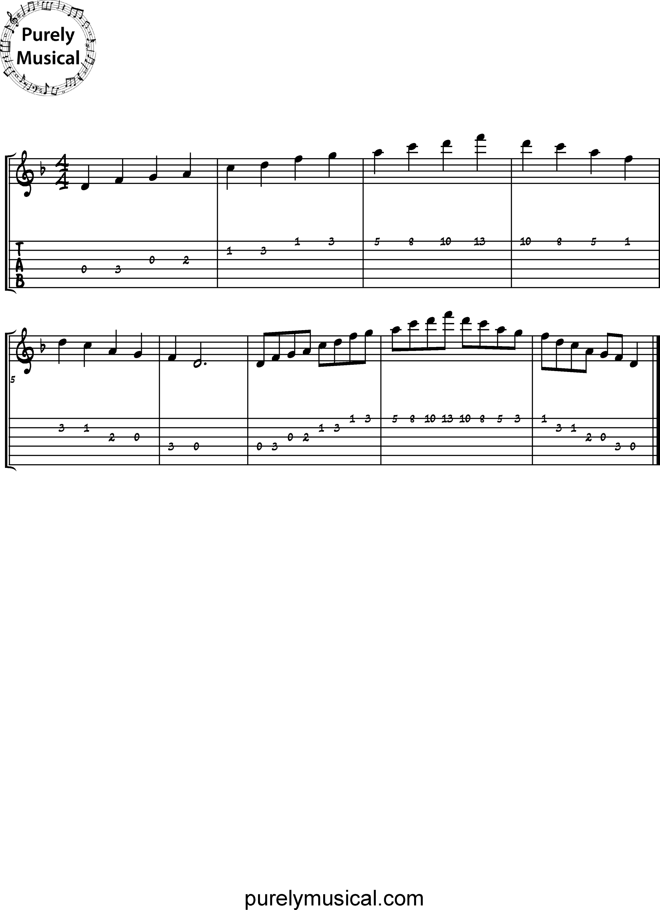 Beginner  Scale D Minor Pentatonic